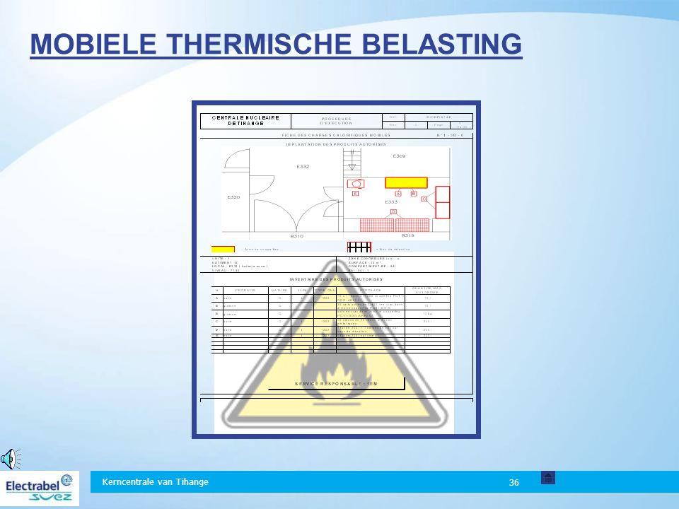 MOBIELE THERMISCHE BELASTING