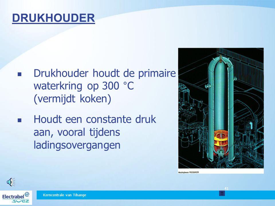 DRUKHOUDER Drukhouder houdt de primaire waterkring op 300 °C (vermijdt koken) Houdt een constante druk aan, vooral tijdens ladingsovergangen.