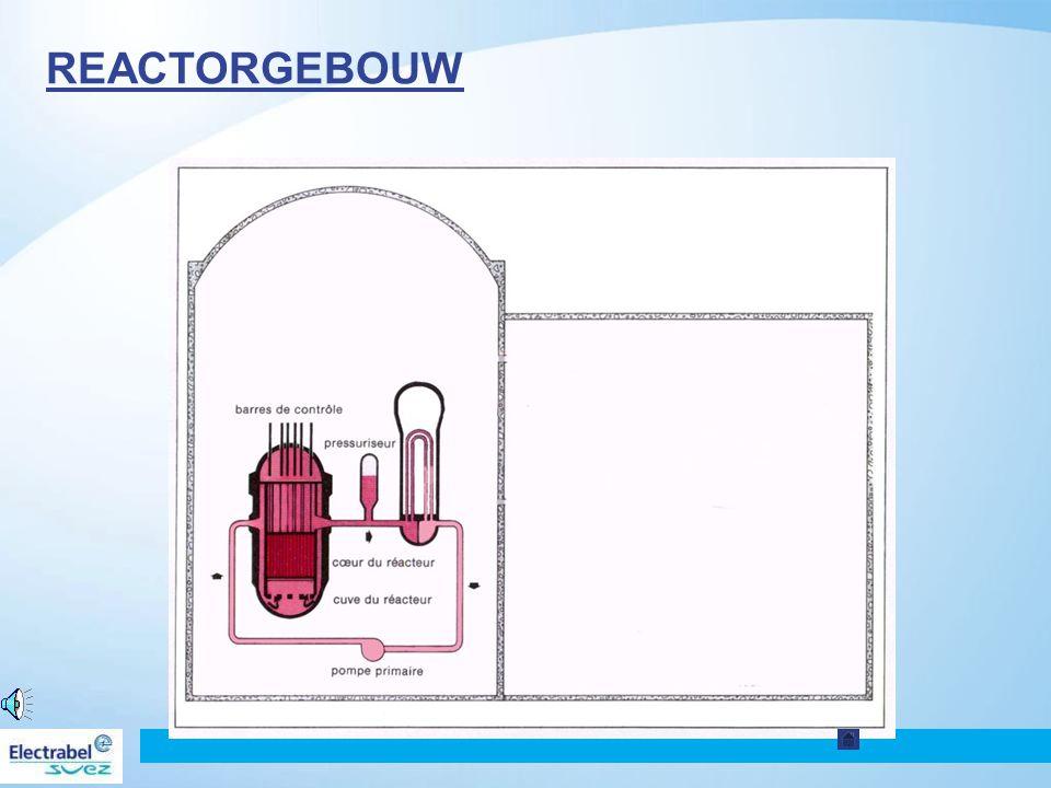 REACTORGEBOUW De primaire kring bevindt zich in het reactorgebouw (RG). Kerncentrale van Tihange 43