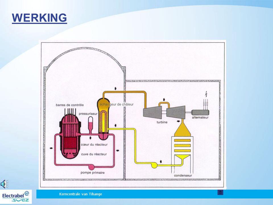 WERKING De resterende stoom uit de turbine hercondenseert in de condensor en wordt opnieuw in de SG ingebracht.
