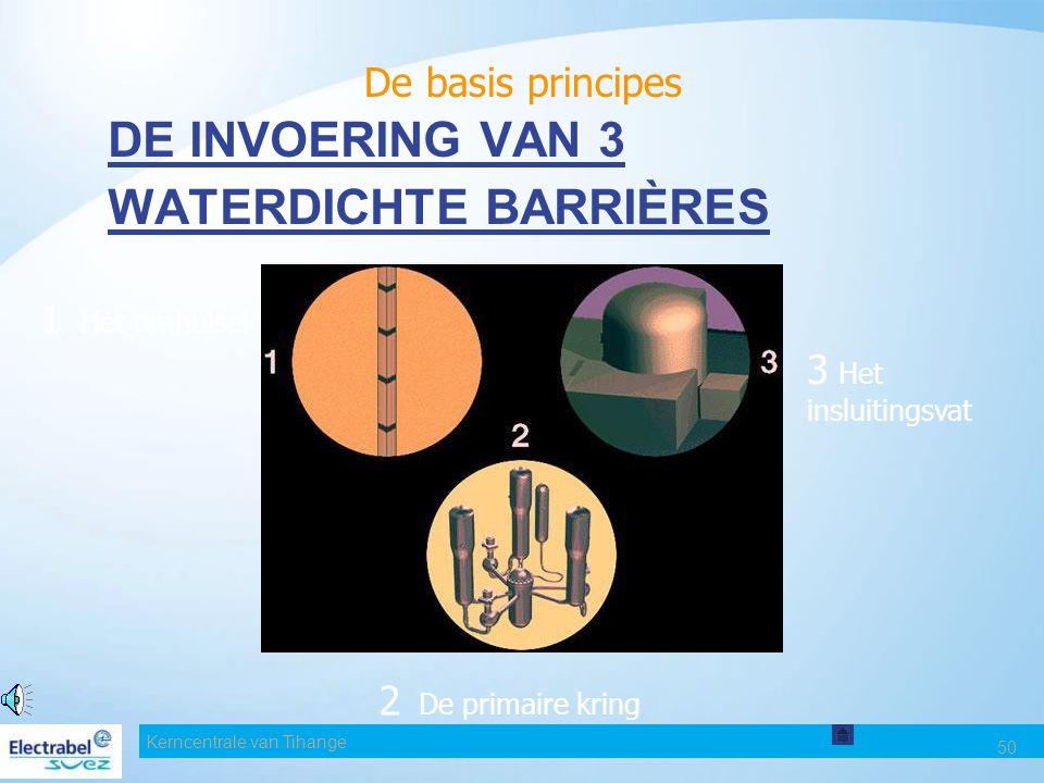 DE INVOERING VAN 3 WATERDICHTE BARRIÈRES