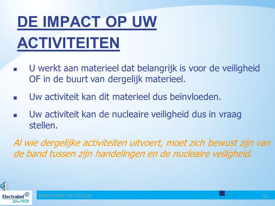 DE IMPACT OP UW ACTIVITEITEN