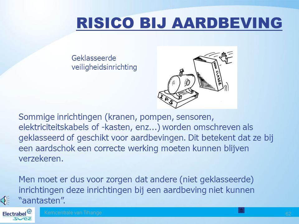 Date RISICO BIJ AARDBEVING. Geklasseerde. veiligheidsinrichting.