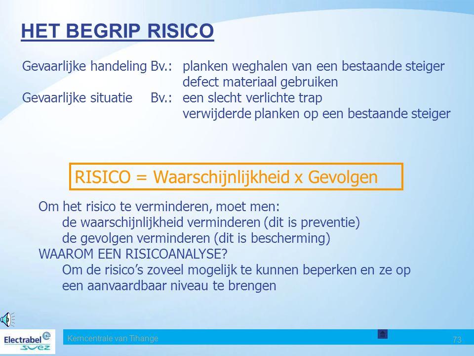 HET BEGRIP RISICO RISICO = Waarschijnlijkheid x Gevolgen