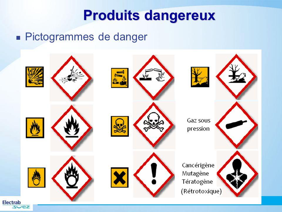 Produits dangereux Pictogrammes de danger