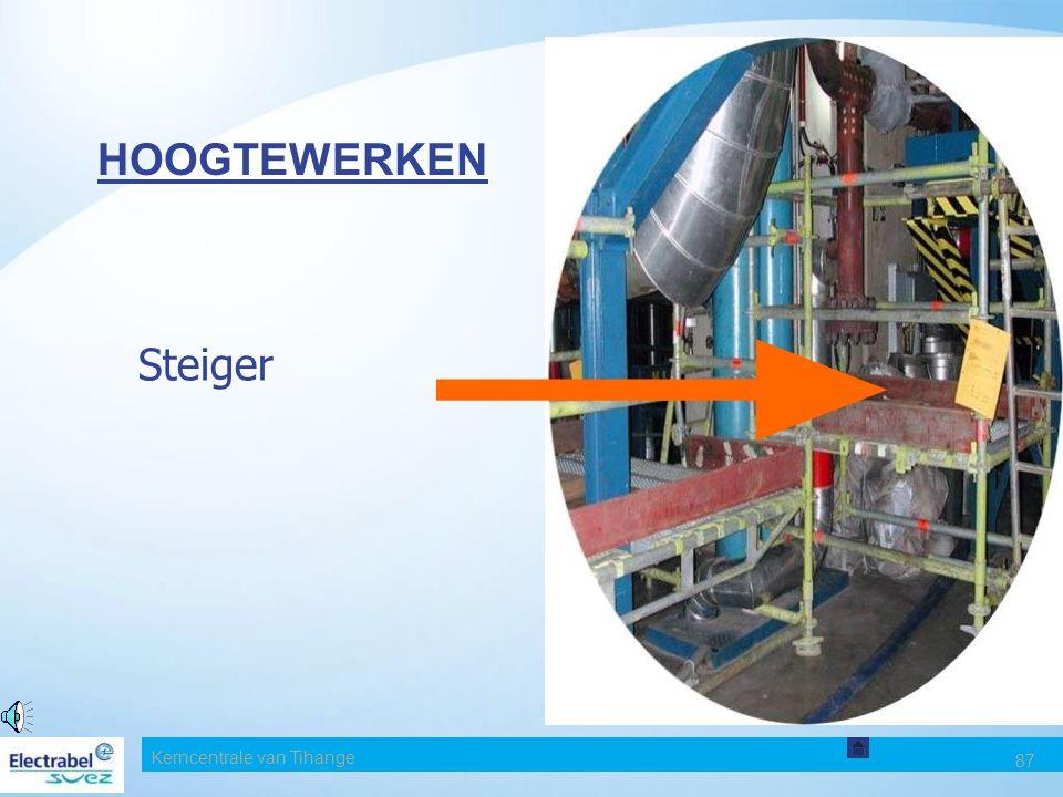 HOOGTEWERKEN Steiger Date Kerncentrale van Tihange 87 Entité - Sujet