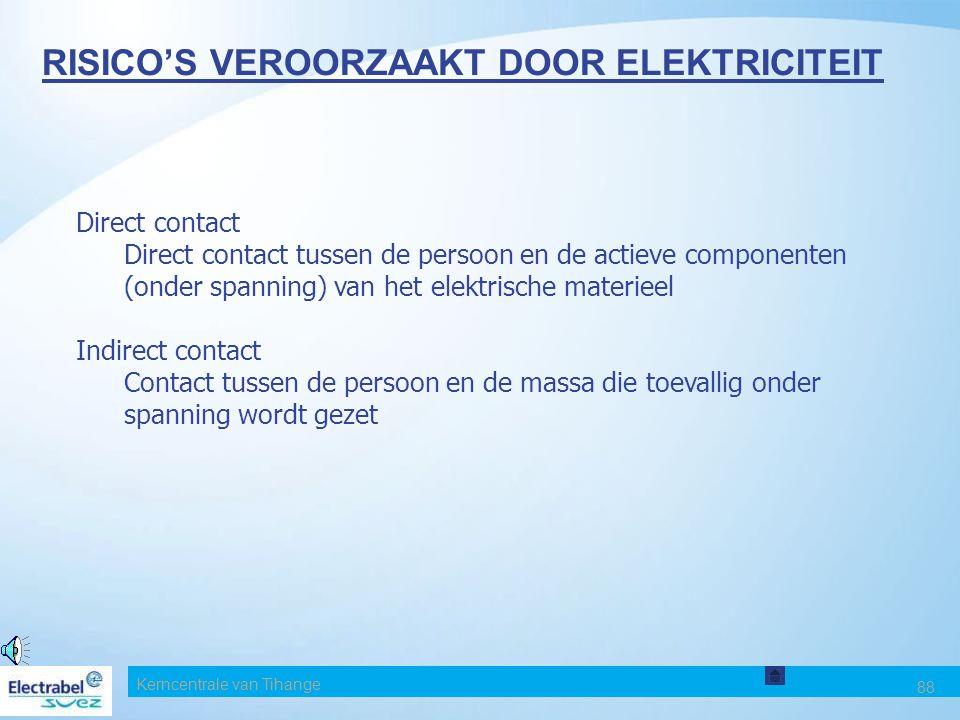 RISICO'S VEROORZAAKT DOOR ELEKTRICITEIT