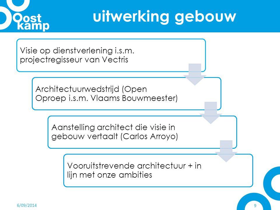 uitwerking gebouw Visie op dienstverlening i.s.m. projectregisseur van Vectris. Architectuurwedstrijd (Open Oproep i.s.m. Vlaams Bouwmeester)