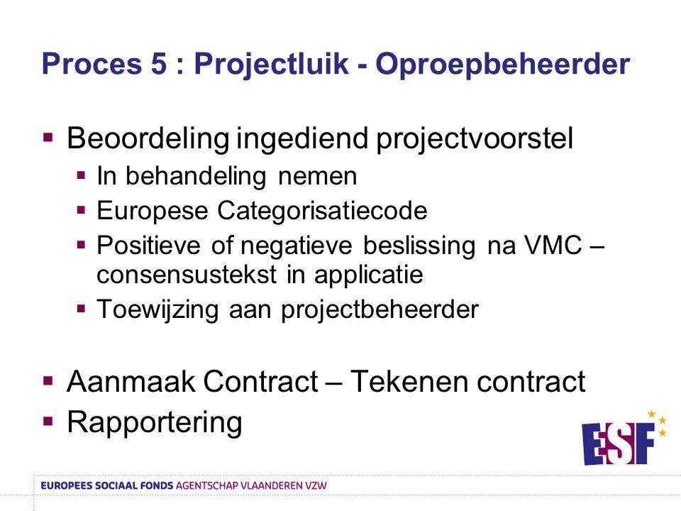 Proces 5 : Projectluik - Oproepbeheerder