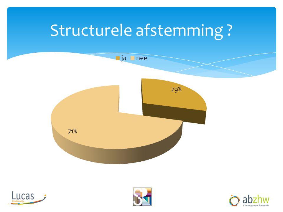 Structurele afstemming