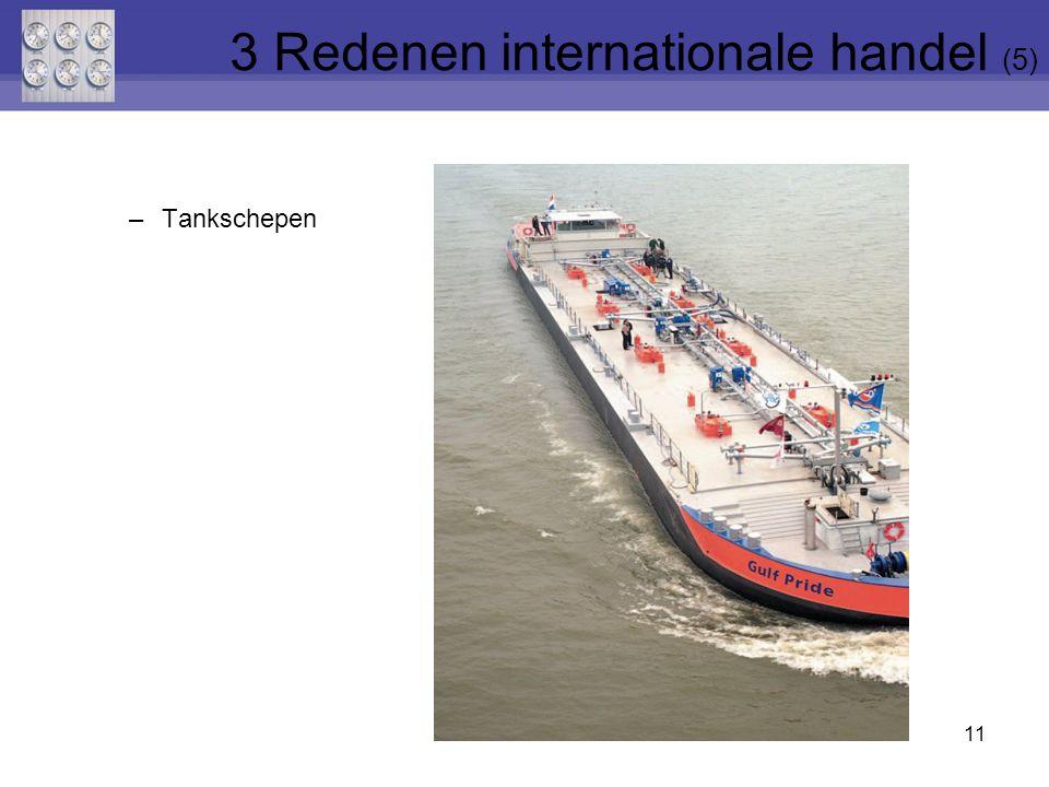3 Redenen internationale handel (5)