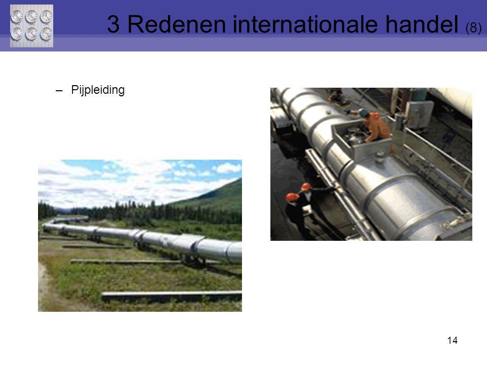 3 Redenen internationale handel (8)