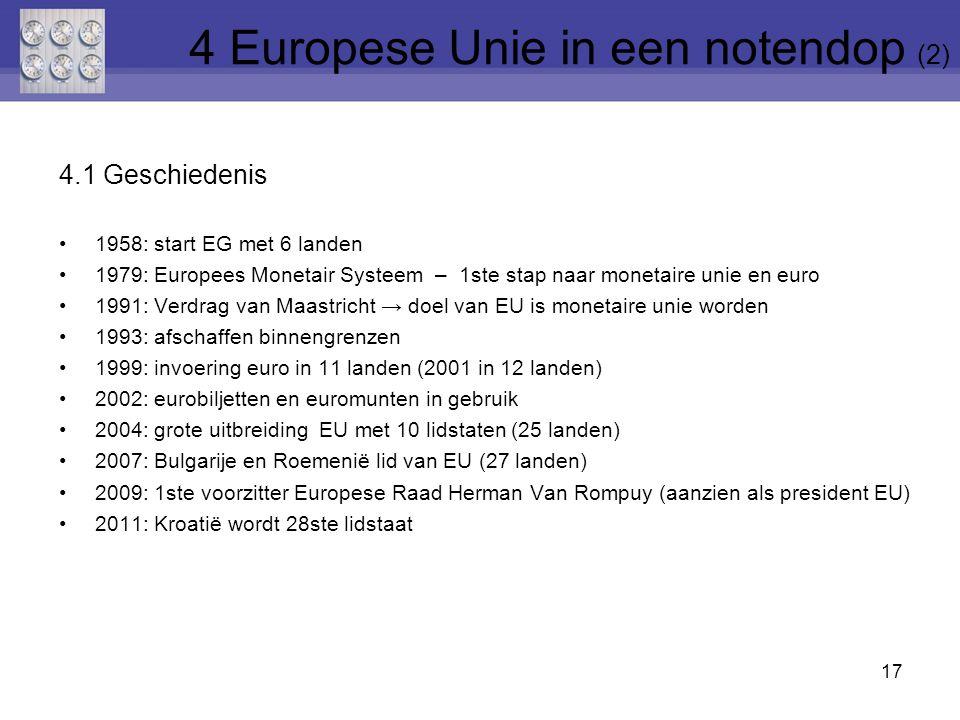 4 Europese Unie in een notendop (2)