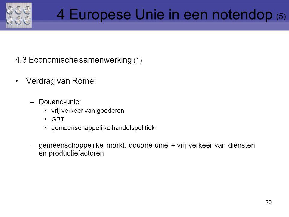 4 Europese Unie in een notendop (5)