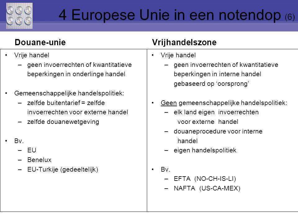 4 Europese Unie in een notendop (6)