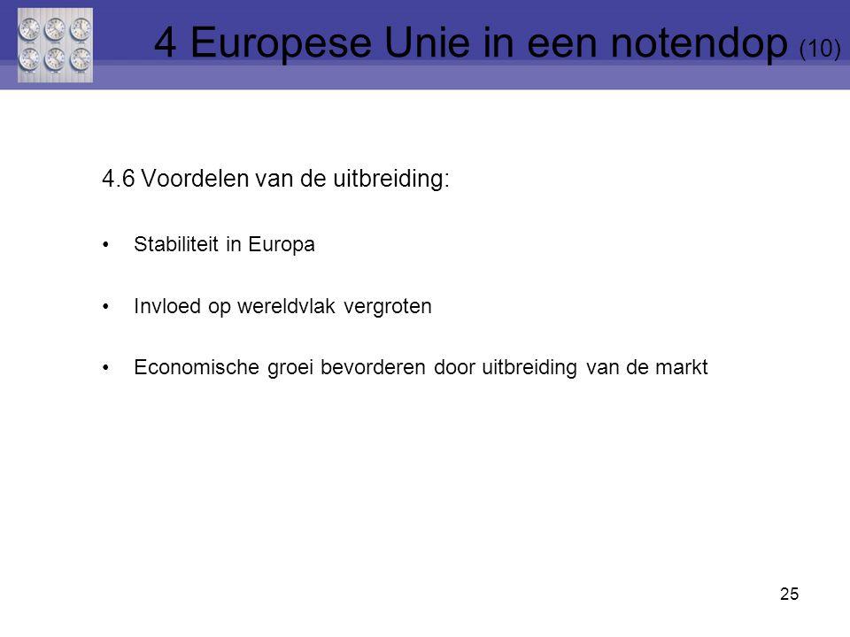 4 Europese Unie in een notendop (10)