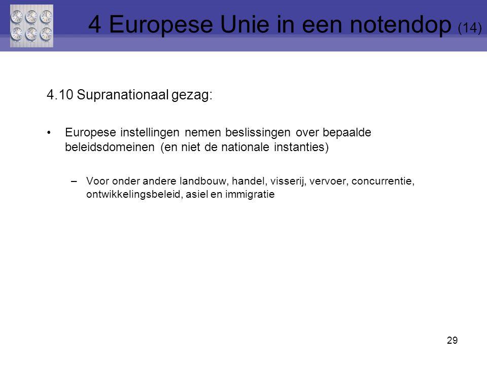 4 Europese Unie in een notendop (14)