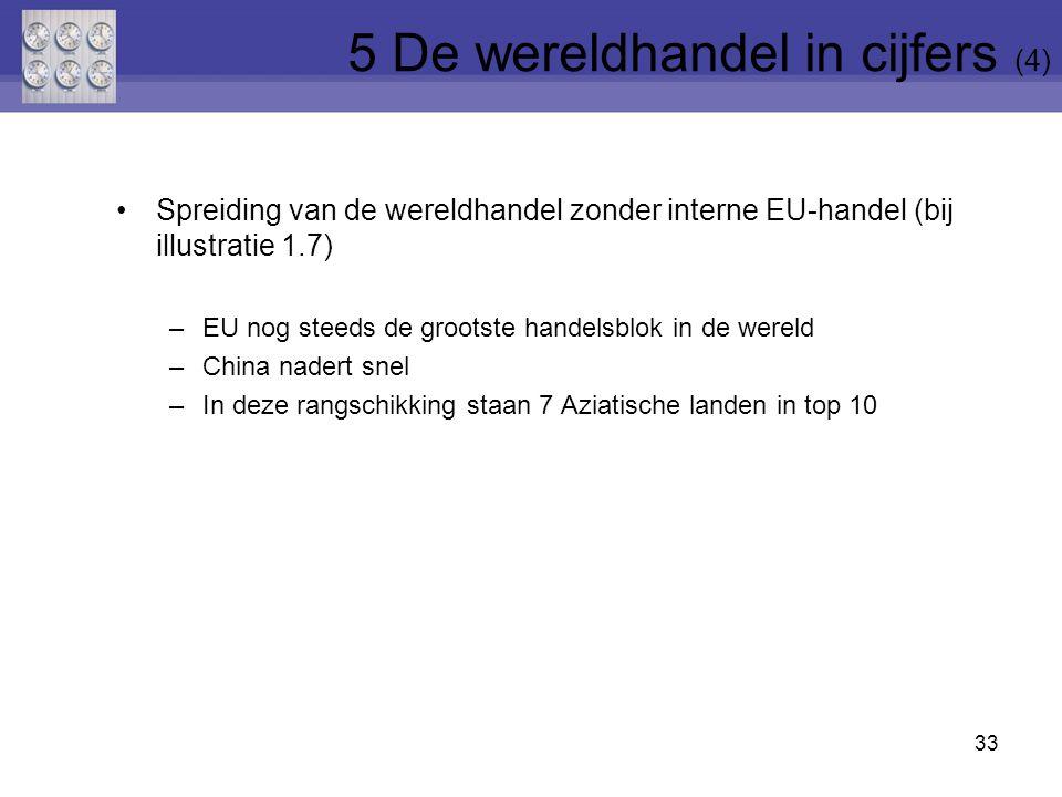 5 De wereldhandel in cijfers (4)