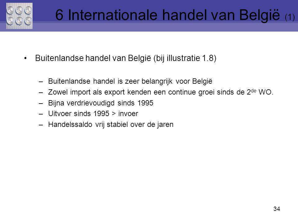 6 Internationale handel van België (1)
