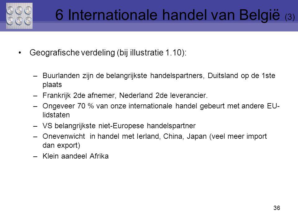 6 Internationale handel van België (3)