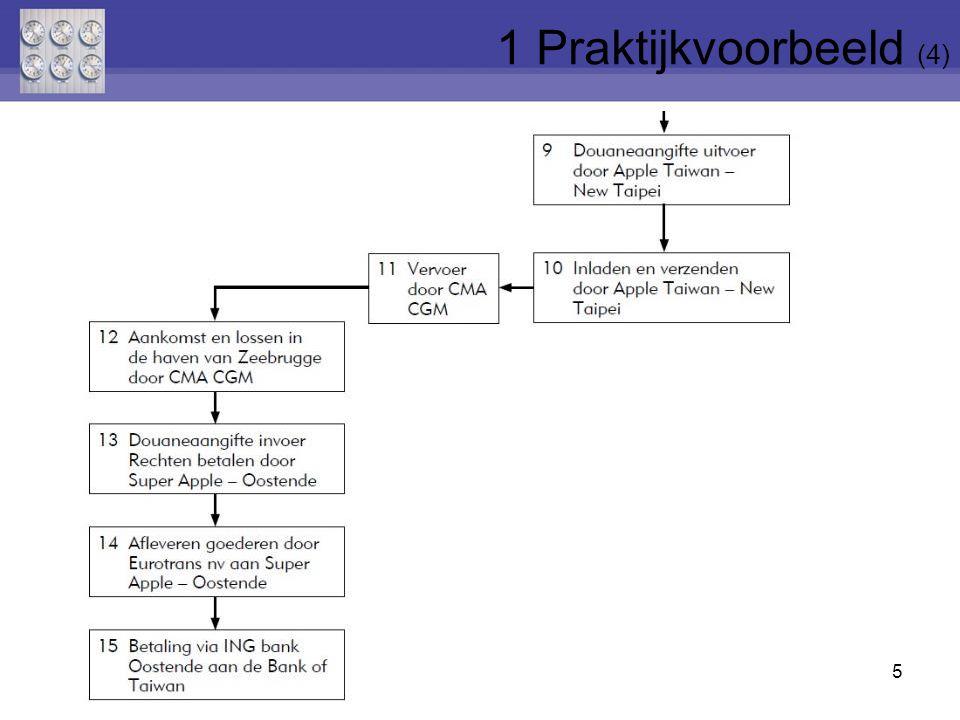 1 Praktijkvoorbeeld (4)