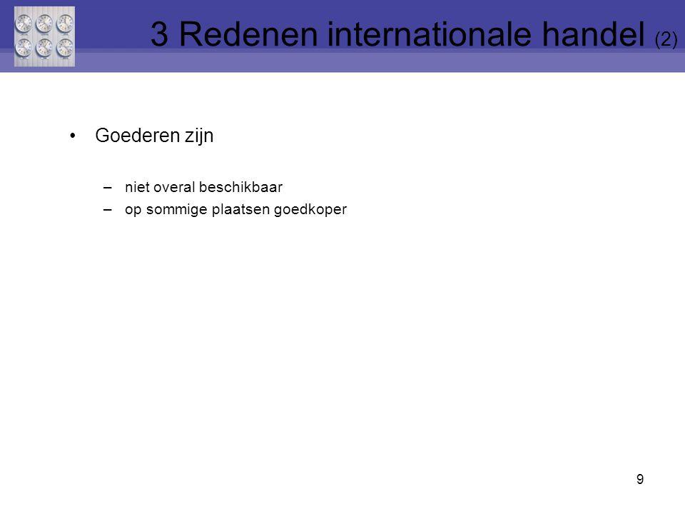 3 Redenen internationale handel (2)