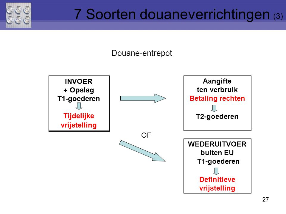 7 Soorten douaneverrichtingen (3)