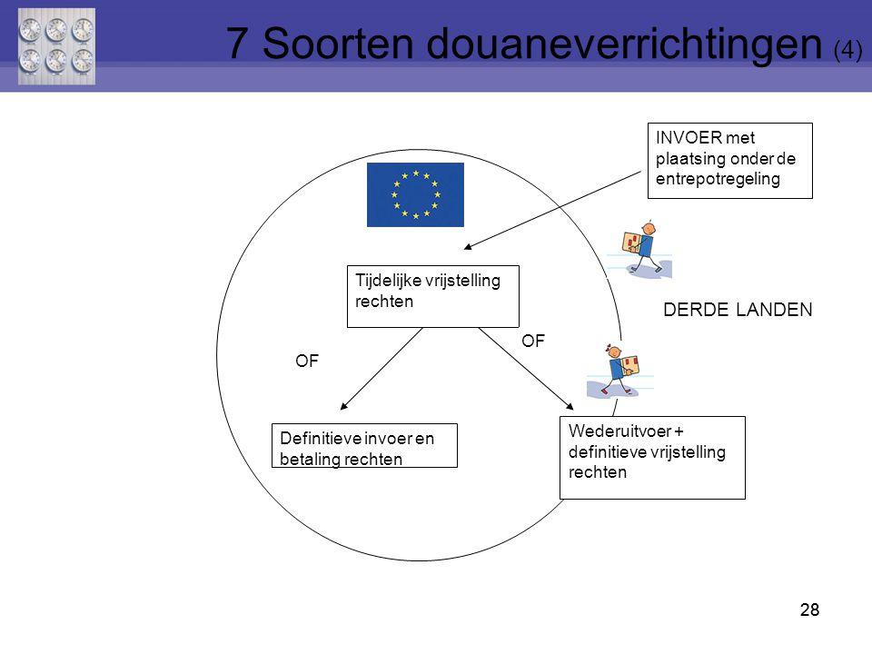 7 Soorten douaneverrichtingen (4)