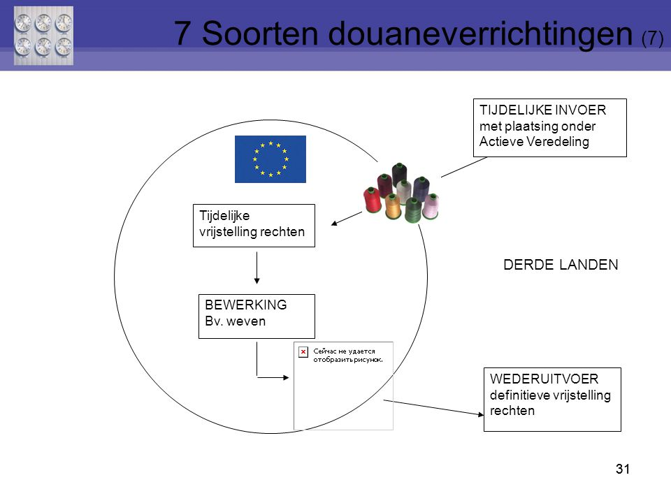 7 Soorten douaneverrichtingen (7)