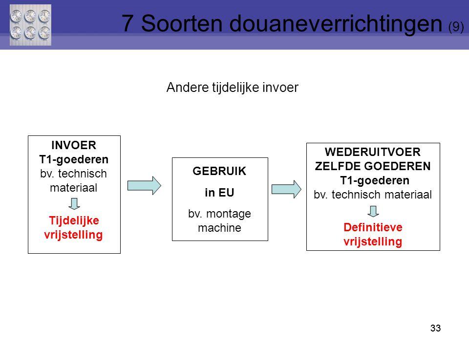 7 Soorten douaneverrichtingen (9)