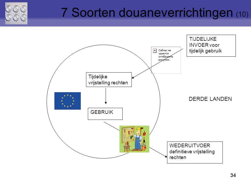 7 Soorten douaneverrichtingen (10)