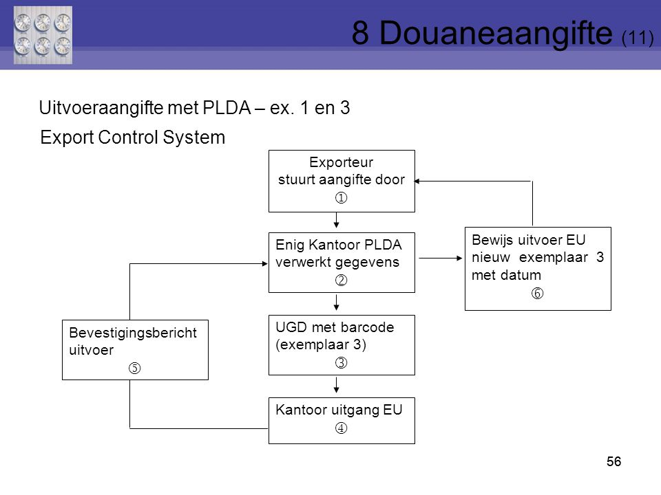 8 Douaneaangifte (11) Uitvoeraangifte met PLDA – ex. 1 en 3