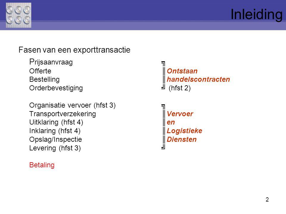 Inleiding Fasen van een exporttransactie Prijsaanvraag ╗