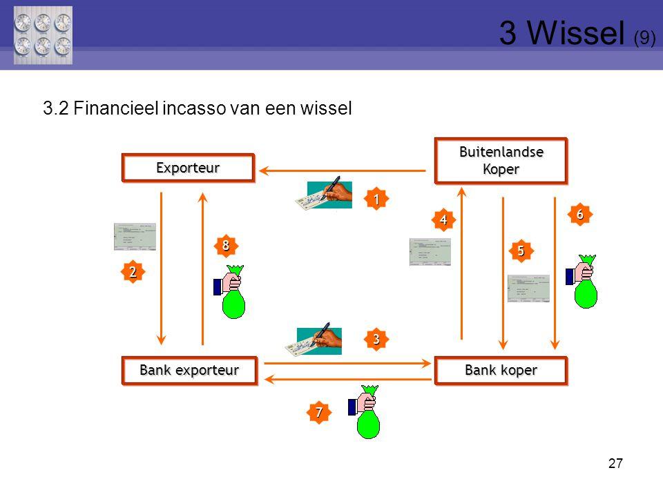 3 Wissel (9) 3.2 Financieel incasso van een wissel Buitenlandse Koper