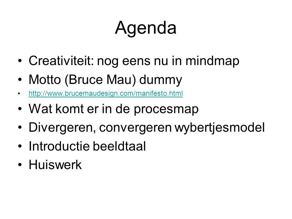 Agenda Creativiteit: nog eens nu in mindmap Motto (Bruce Mau) dummy