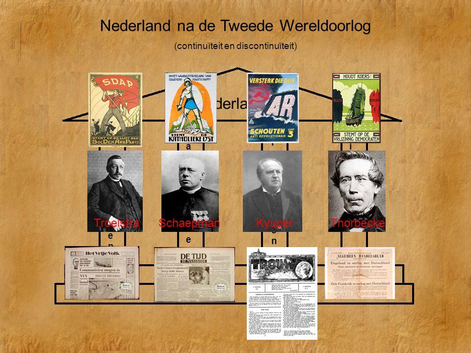 Nederland na de Tweede Wereldoorlog