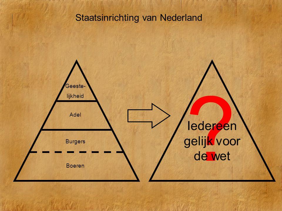 Iedereen gelijk voor de wet Staatsinrichting van Nederland Geeste-