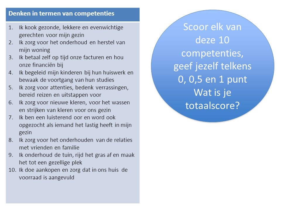 Denken in termen van competenties