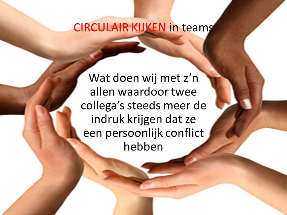 CIRCULAIR KIJKEN in teams