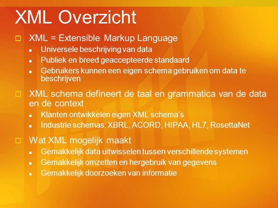 XML Overzicht XML = Extensible Markup Language