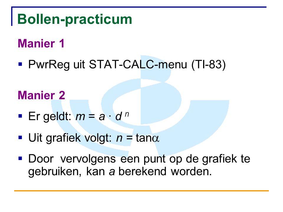 Bollen-practicum Manier 1 PwrReg uit STAT-CALC-menu (TI-83) Manier 2