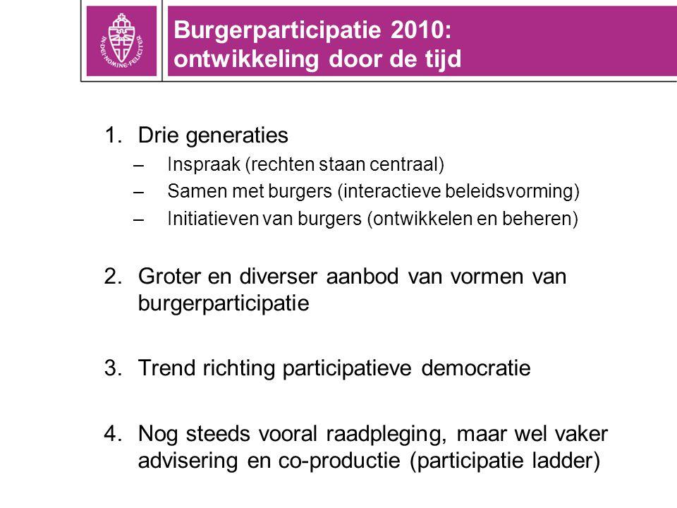 Burgerparticipatie 2010: ontwikkeling door de tijd