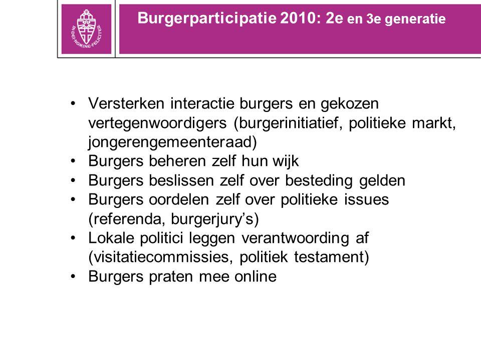 Burgerparticipatie 2010: 2e en 3e generatie