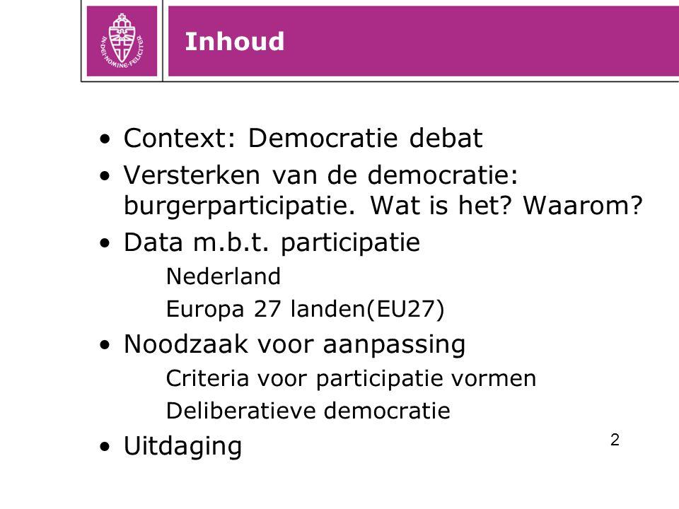 Context: Democratie debat