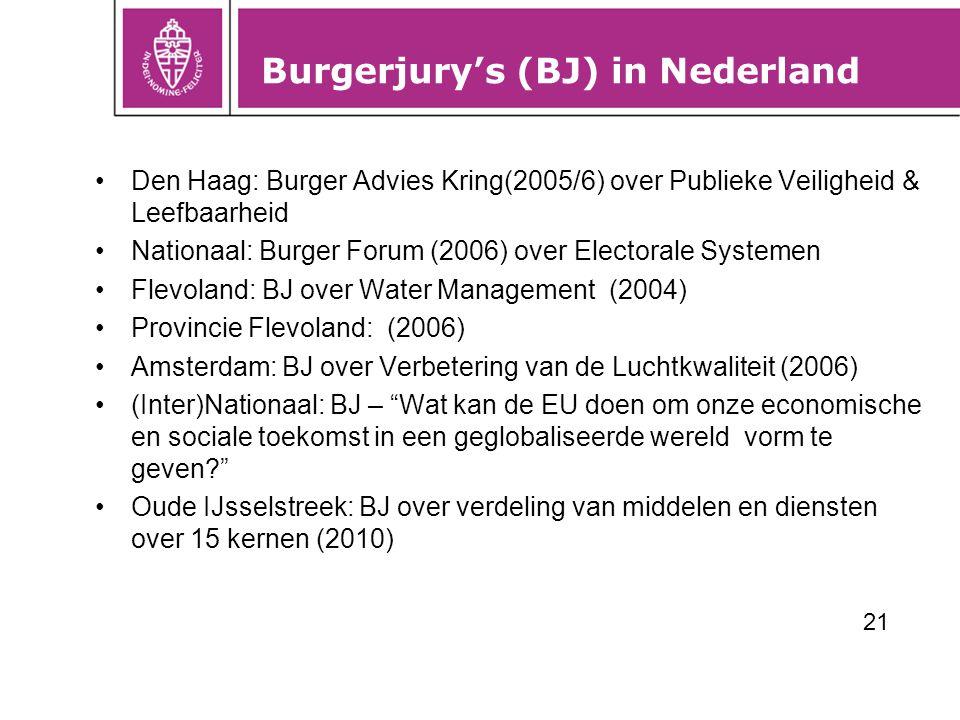 Burgerjury's (BJ) in Nederland