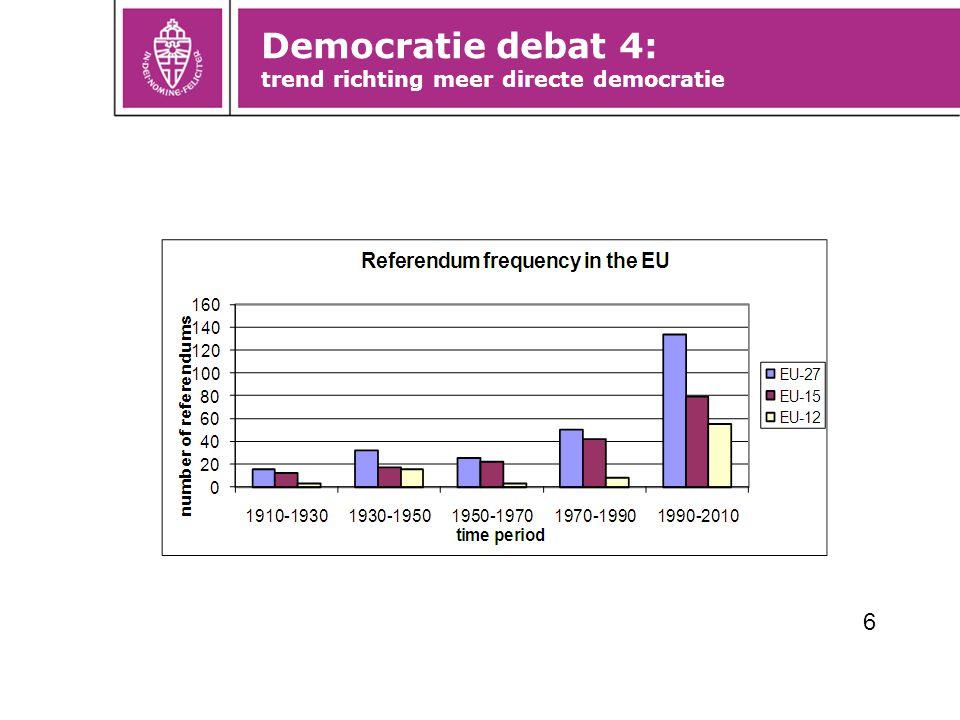 Democratie debat 4: trend richting meer directe democratie