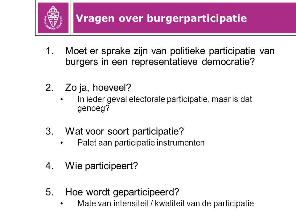 Vragen over burgerparticipatie