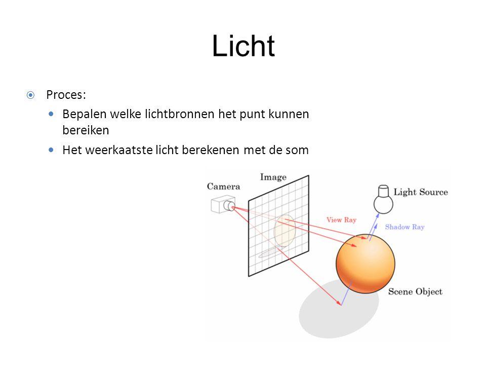 Licht Proces: Bepalen welke lichtbronnen het punt kunnen bereiken