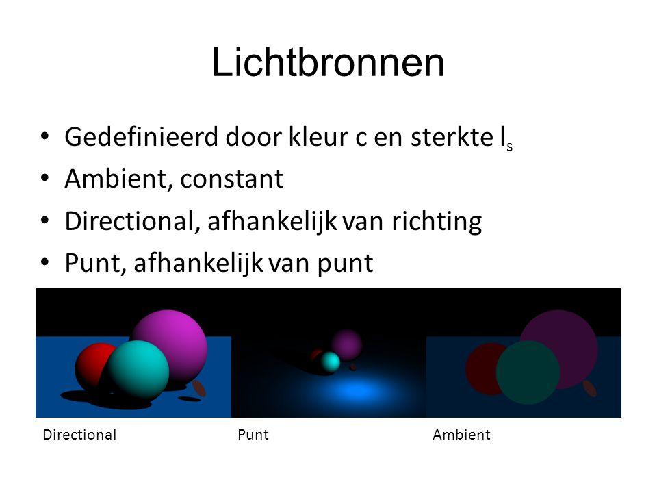 Lichtbronnen Gedefinieerd door kleur c en sterkte ls Ambient, constant