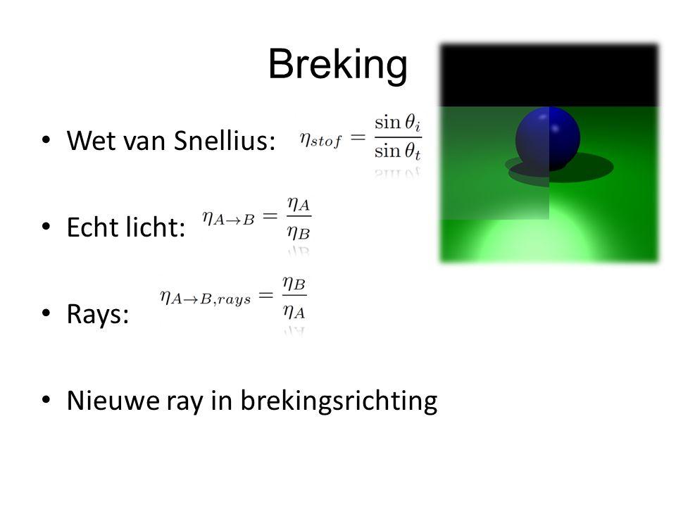 Breking Wet van Snellius: Echt licht: Rays: